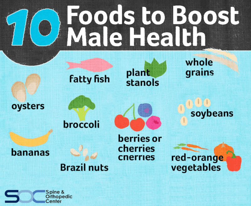 10 foods to improve male health